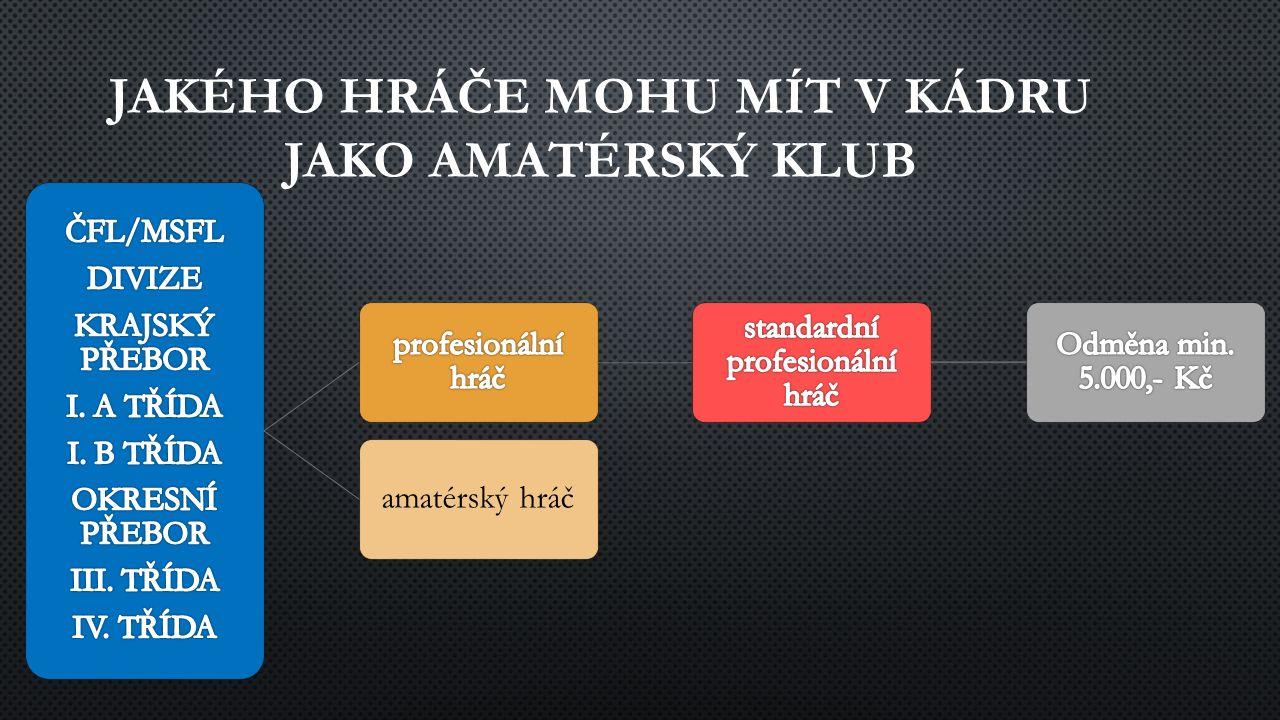amatérský hráč JAKÉHO HRÁČE MOHU MÍT V KÁDRU JAKO AMATÉRSKÝ KLUB