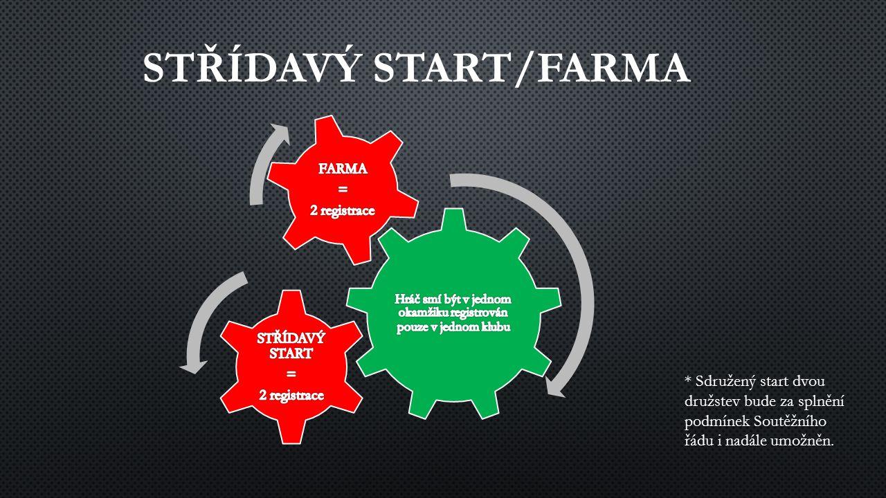 STŘÍDAVÝ START/FARMA * Sdružený start dvou družstev bude za splnění podmínek Soutěžního řádu i nadále umožněn.