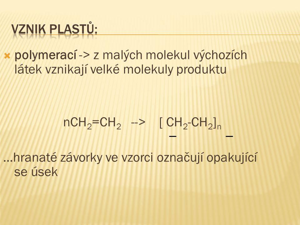 polymerací -> z malých molekul výchozích látek vznikají velké molekuly produktu nCH 2 =CH 2 --> [ CH 2 -CH 2 ] n …hranaté závorky ve vzorci označují opakující se úsek