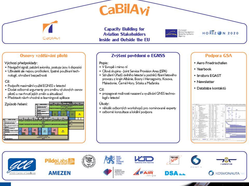 image ©: ESA Dílčí části projektu CaBilAvi – celkem 19 Work Packages: 19. 11. 2015 12