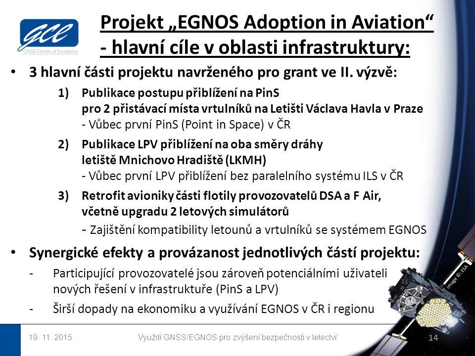 image ©: ESA 3 hlavní části projektu navrženého pro grant ve II.