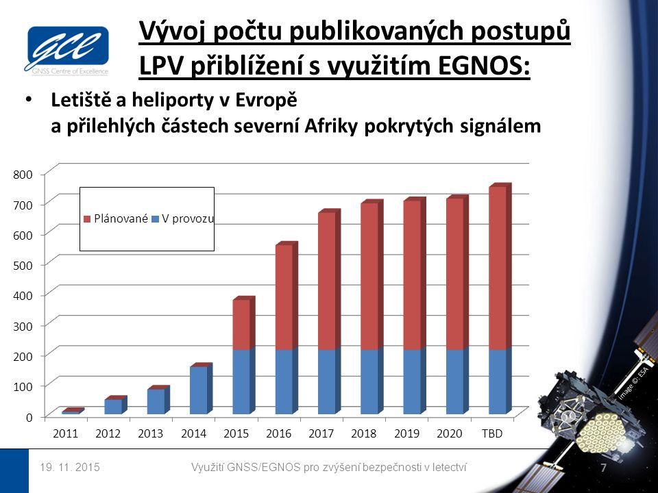 image ©: ESA Vývoj počtu publikovaných postupů LPV přiblížení s využitím EGNOS: 19.