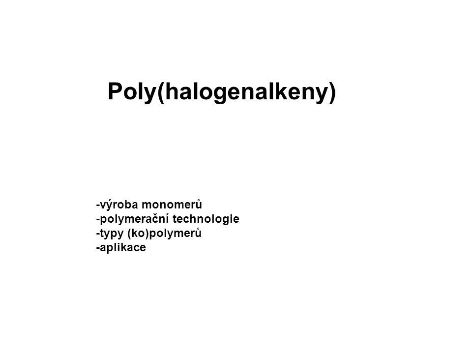 Poly(halogenalkeny) -výroba monomerů -polymerační technologie -typy (ko)polymerů -aplikace