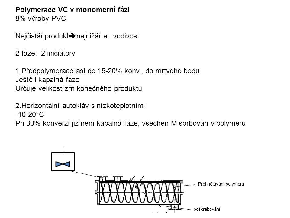 Polymerace VC v monomerní fázi 8% výroby PVC Nejčistší produkt  nejnižší el. vodivost 2 fáze: 2 iniciátory 1.Předpolymerace asi do 15-20% konv., do m
