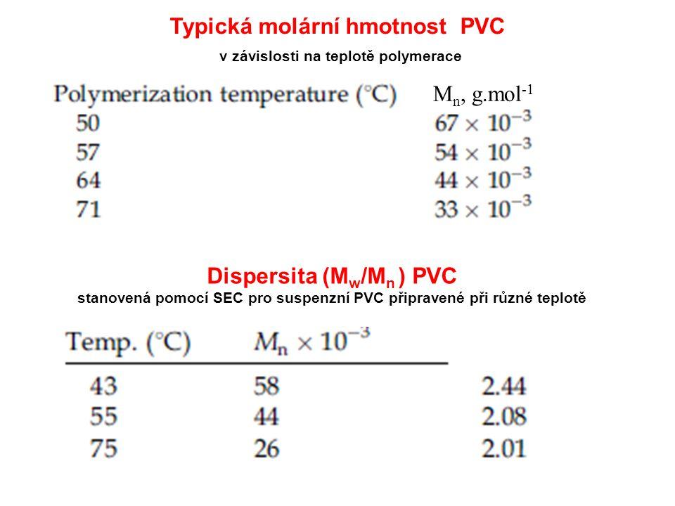 Typická molární hmotnost PVC v závislosti na teplotě polymerace M n, g.mol -1 Dispersita (M w /M n ) PVC stanovená pomocí SEC pro suspenzní PVC připravené při různé teplotě