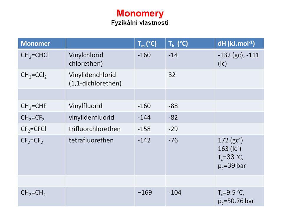 Monomery Fyzikální vlastnosti
