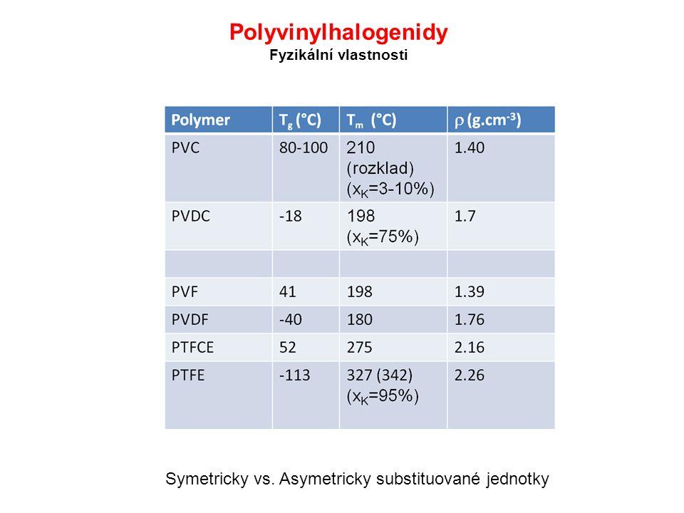 Emulzní polymerace VC 12 % výroby PVC Redox systémy, emulgátory alkylsulfonany Oproti suspenzní rychlejší Poskytuje mnohem menší částice oproti s-PVC (o 2 řády) X více znečištěný materiál Způsoby izolace z emulze: Demonomerizace Přímé sušení latexu Koagulace PVC z latexu Rozrážení emulze na vyhřátých válcích Iontový šok Al 2 (SO 4 ) 3 Sypná hmotnost e-PVC vyšší oproti s-PVC Plastysoly Roztoky PVC ve změkčovadle =20% spotřeby VC