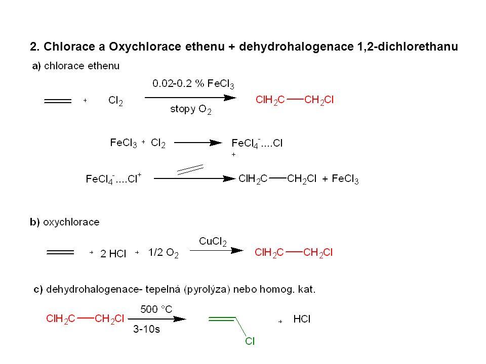 2. Chlorace a Oxychlorace ethenu + dehydrohalogenace 1,2-dichlorethanu 3-10s ´ +