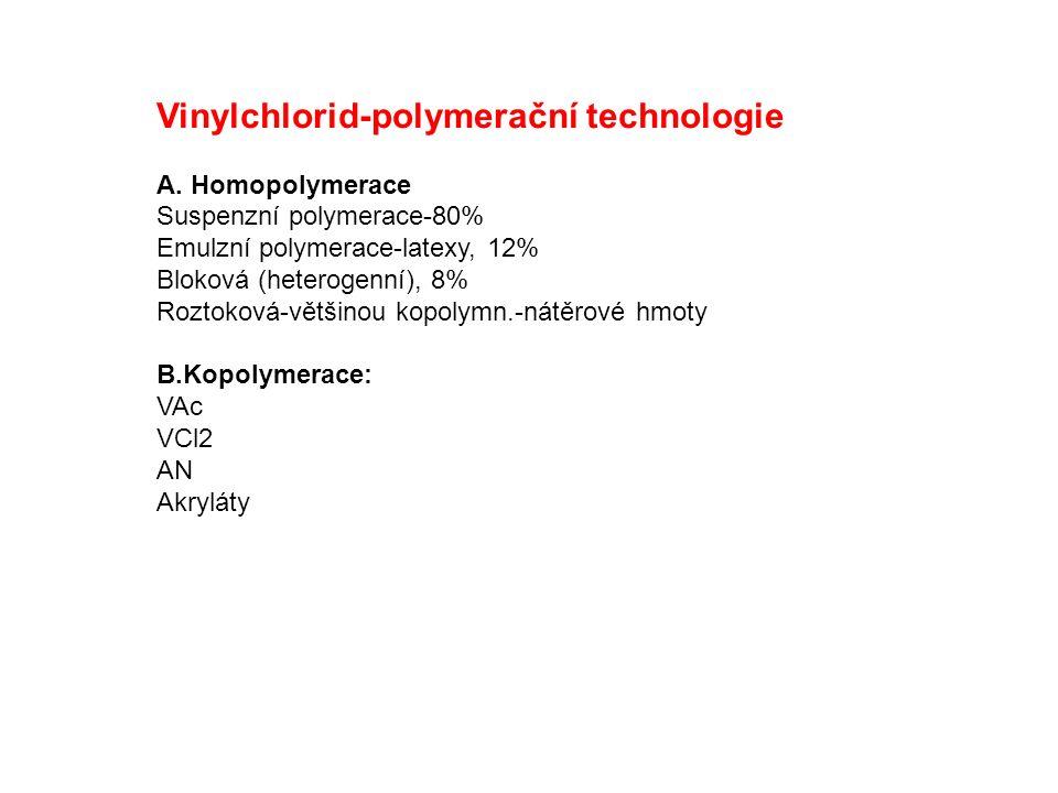 Vinylchlorid-polymerační technologie A. Homopolymerace Suspenzní polymerace-80% Emulzní polymerace-latexy, 12% Bloková (heterogenní), 8% Roztoková-vět