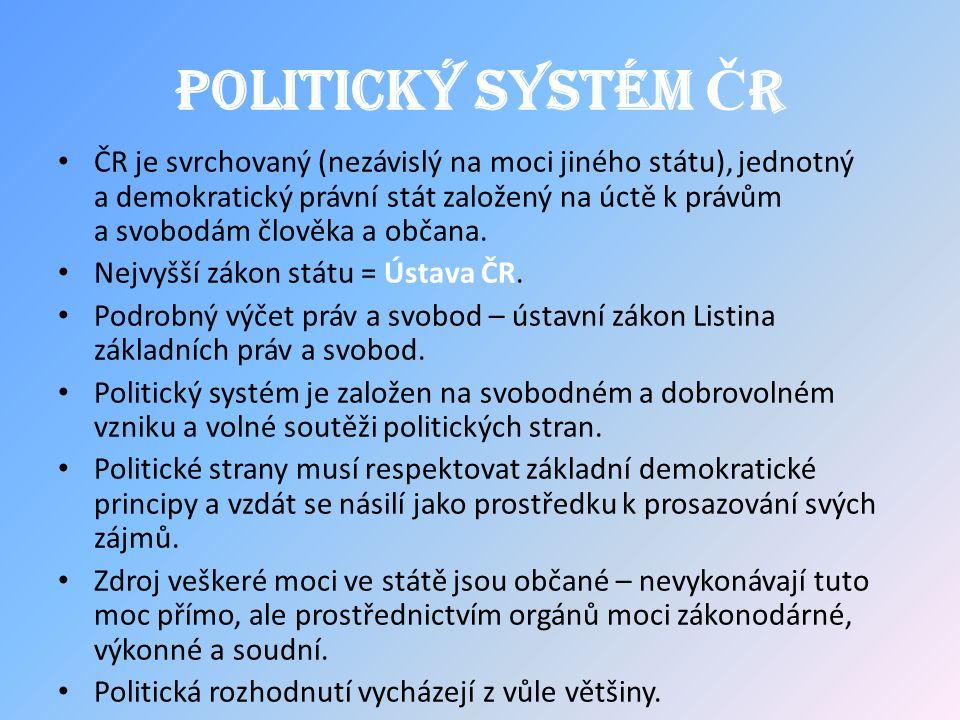 Politický systém Č R ČR je svrchovaný (nezávislý na moci jiného státu), jednotný a demokratický právní stát založený na úctě k právům a svobodám člověka a občana.