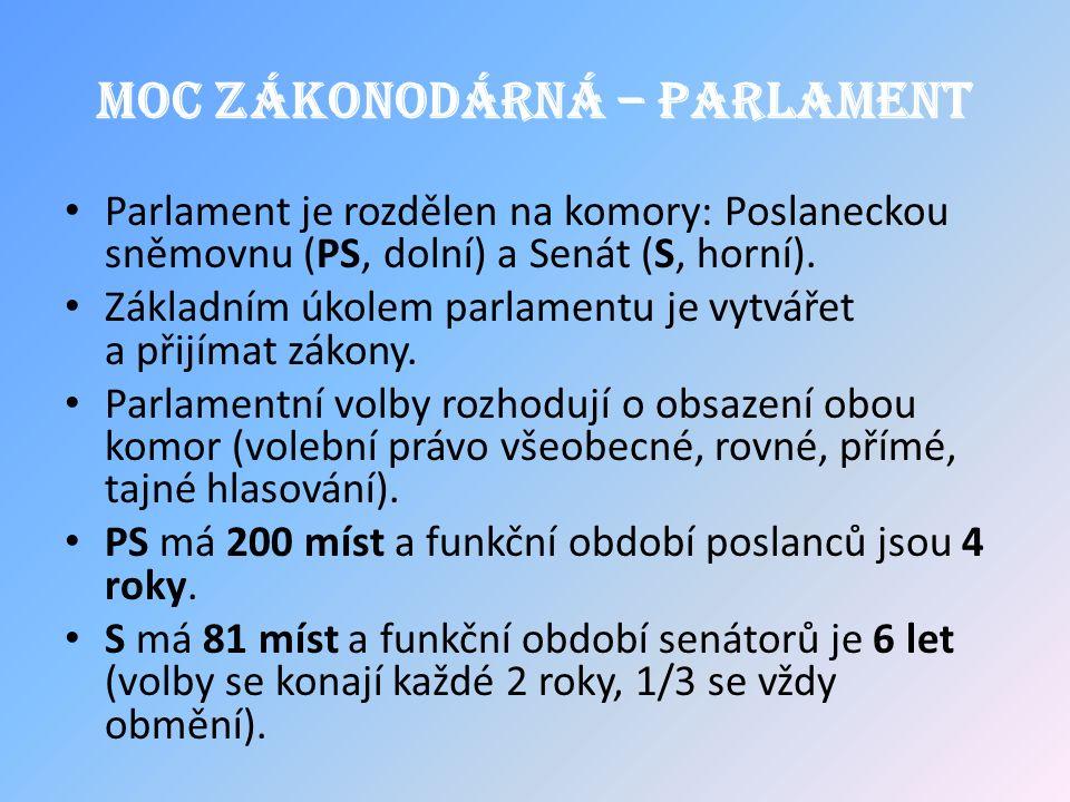Moc zákonodárná – Parlament Parlament je rozdělen na komory: Poslaneckou sněmovnu (PS, dolní) a Senát (S, horní).