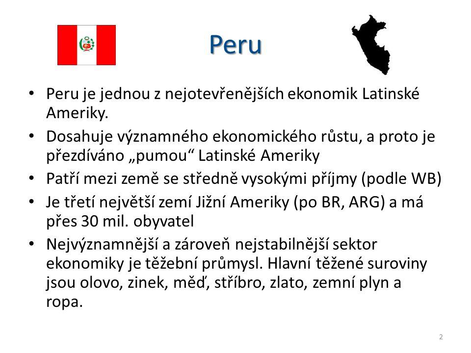 Peru Peru je jednou z nejotevřenějších ekonomik Latinské Ameriky.