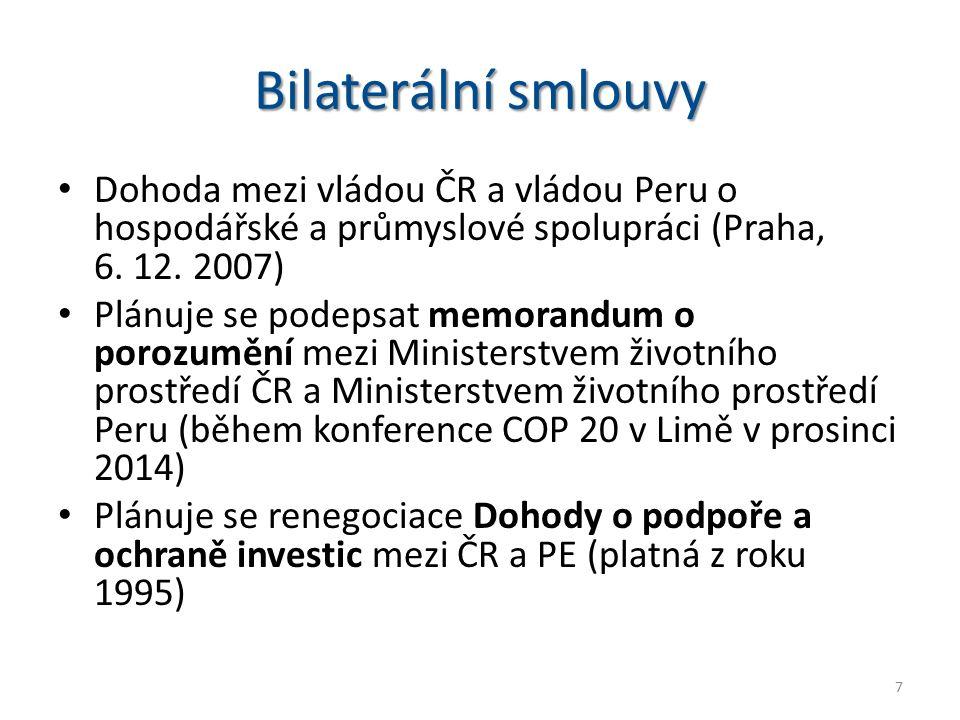 Bilaterální smlouvy Dohoda mezi vládou ČR a vládou Peru o hospodářské a průmyslové spolupráci (Praha, 6.