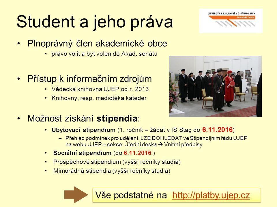 Student a jeho práva Plnoprávný člen akademické obce právo volit a být volen do Akad.