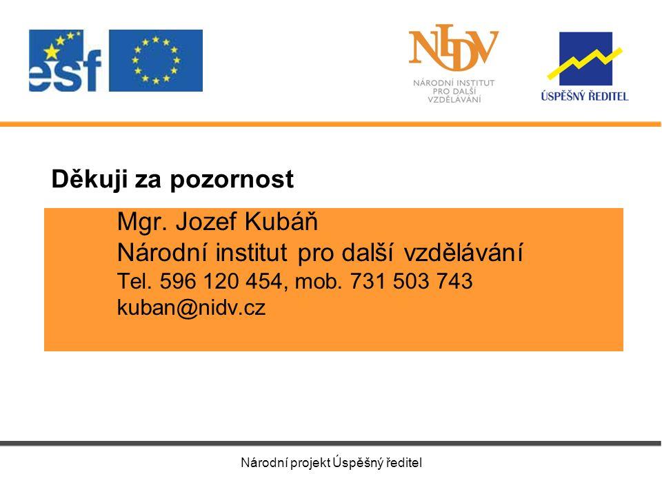 Mgr. Jozef Kubáň Národní institut pro další vzdělávání Tel.