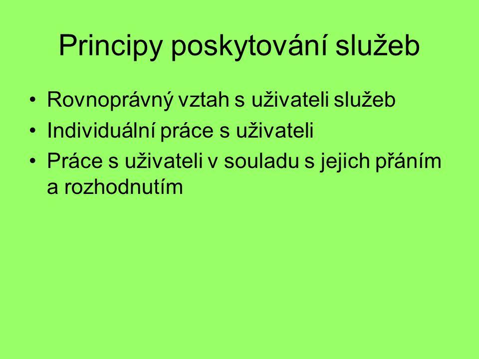 Typy služeb – Zákon 208/2006Sb.