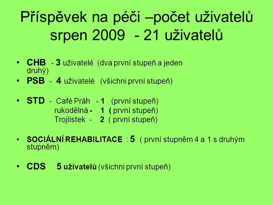Příspěvek na péči –počet uživatelů srpen 2009 - 21 uživatelů CHB - 3 uživatelé (dva první stupeň a jeden druhý) PSB - 4 uživatelé (všichni první stupeň) STD - Café Práh - 1 (první stupeň) rukodělná - 1 ( první stupeň) Trojlístek - 2 ( první stupeň) SOCIÁLNÍ REHABILITACE : 5 ( první stupněm 4 a 1 s druhým stupněm) CDS 5 uživatelů (všichni první stupeň)