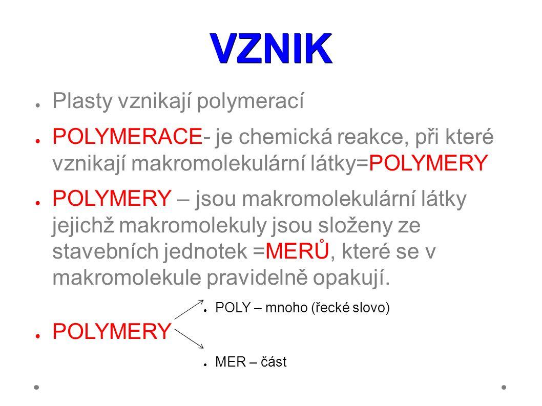 VZNIK ● Plasty vznikají polymerací ● POLYMERACE- je chemická reakce, při které vznikají makromolekulární látky=POLYMERY ● POLYMERY – jsou makromolekulární látky jejichž makromolekuly jsou složeny ze stavebních jednotek =MERŮ, které se v makromolekule pravidelně opakují.