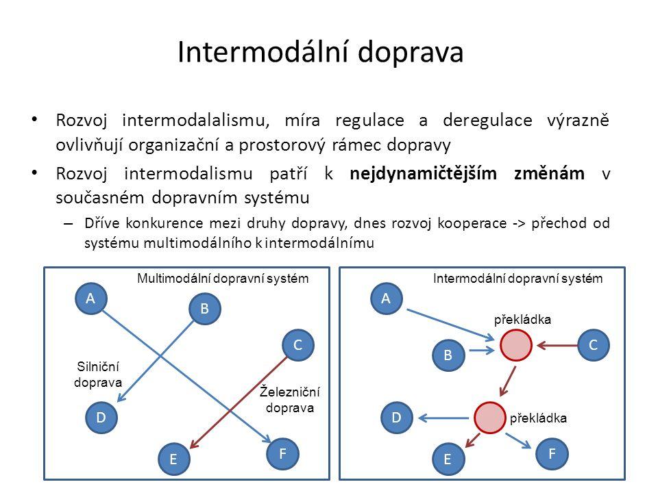 Intermodální doprava Rozvoj intermodalalismu, míra regulace a deregulace výrazně ovlivňují organizační a prostorový rámec dopravy Rozvoj intermodalismu patří k nejdynamičtějším změnám v současném dopravním systému – Dříve konkurence mezi druhy dopravy, dnes rozvoj kooperace -> přechod od systému multimodálního k intermodálnímu A F C E B D Železniční doprava Silniční doprava Multimodální dopravní systém A F C E B D překládka Intermodální dopravní systém