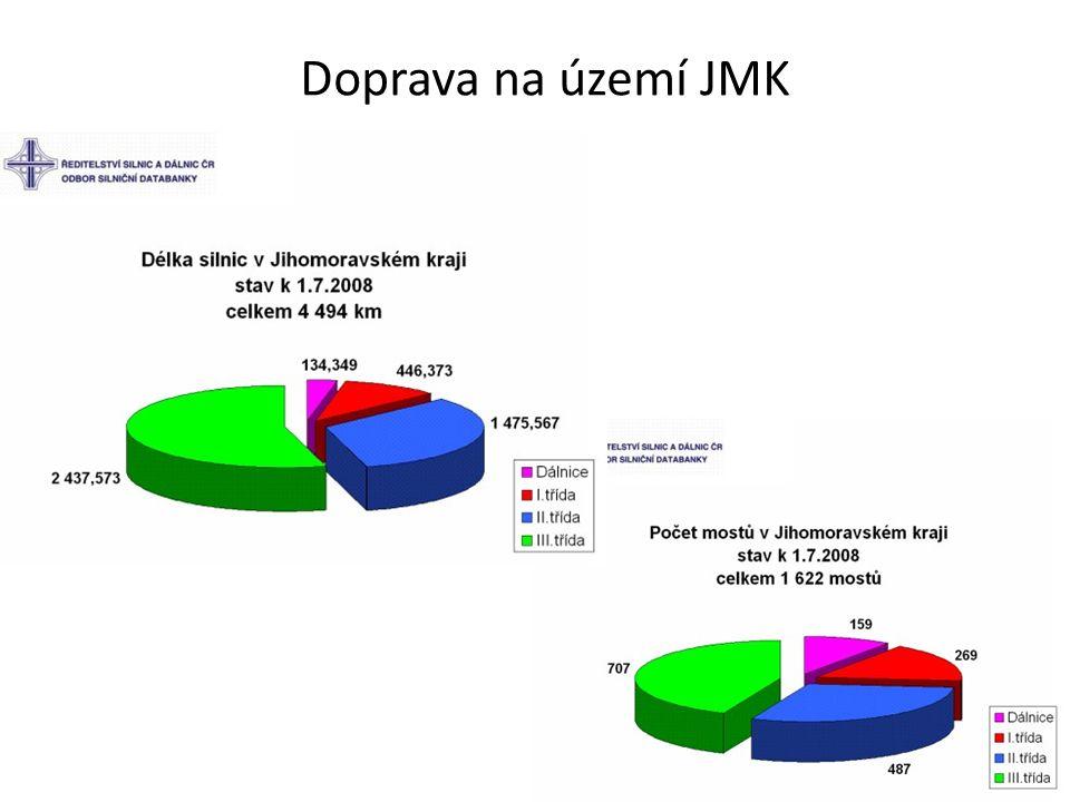 Doprava na území JMK 26
