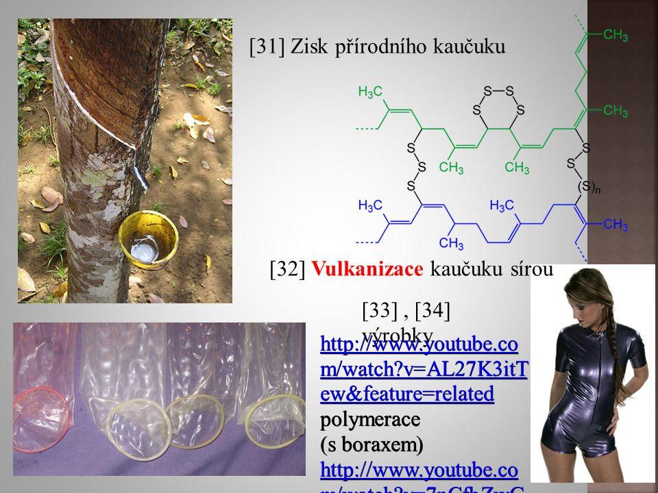 [31] Zisk přírodního kaučuku [32] Vulkanizace kaučuku sírou [33], [34] výrobky http://www.youtube.co m/watch?v=AL27K3itT ew&feature=related http://www