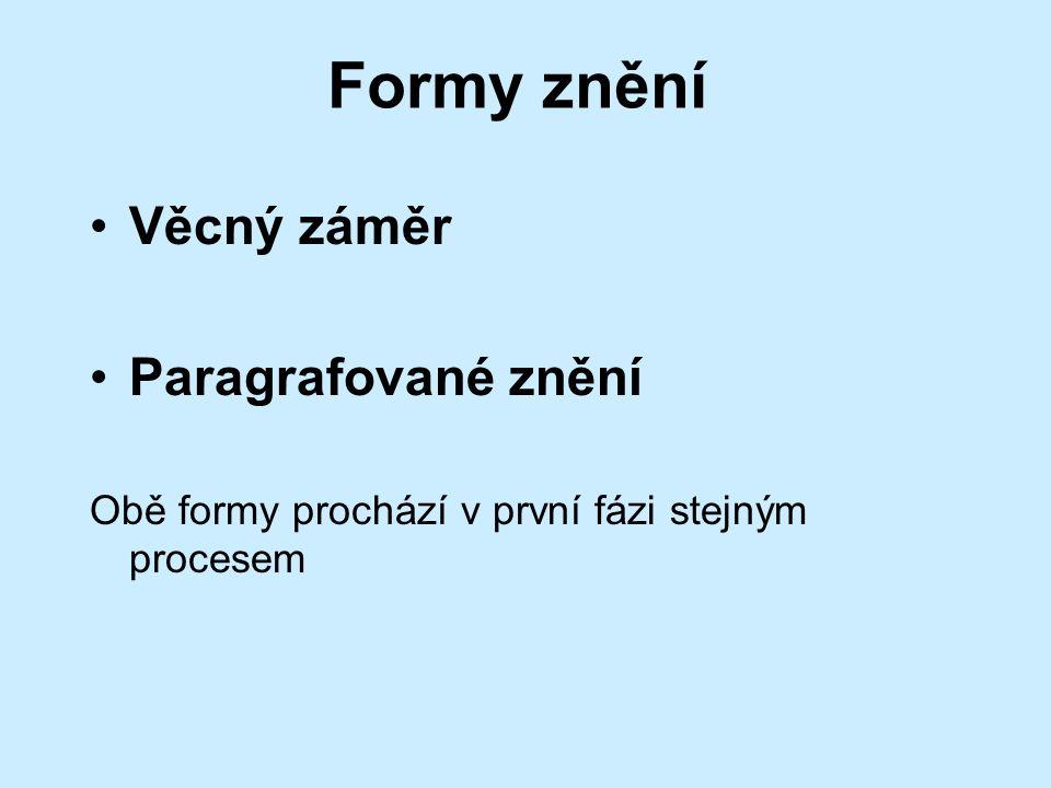 Formy znění Věcný záměr Paragrafované znění Obě formy prochází v první fázi stejným procesem