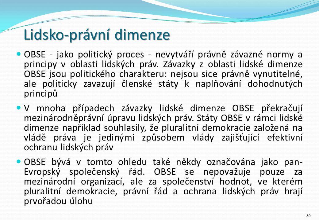 Lidsko-právní dimenze OBSE - jako politický proces - nevytváří právně závazné normy a principy v oblasti lidských práv.
