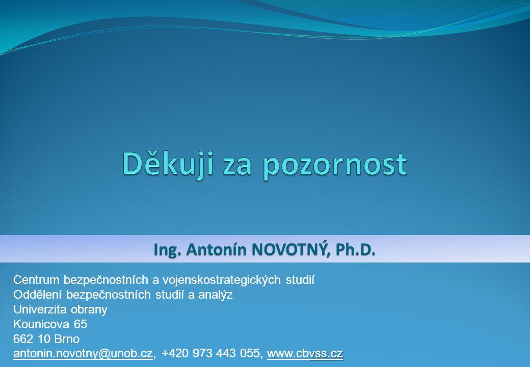 Ing. Antonín NOVOTNÝ, Ph.D.