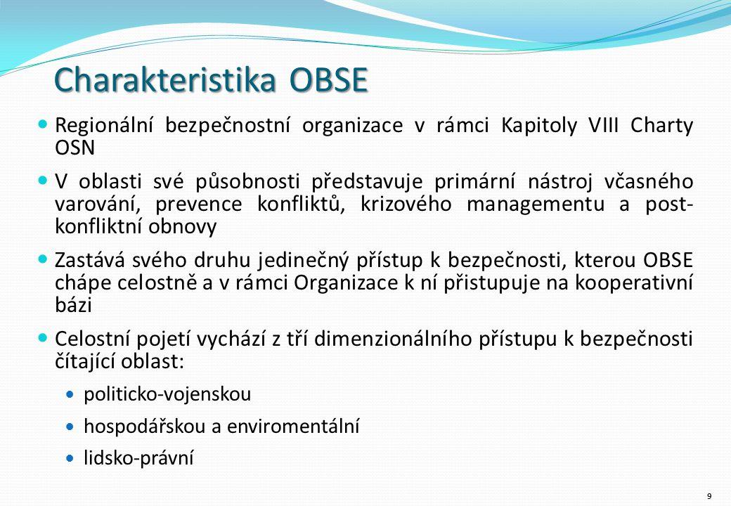 Doporučené studijní zdroje Organization for Security and Co-operation in Europe - Factsheet : What is the OSCE.