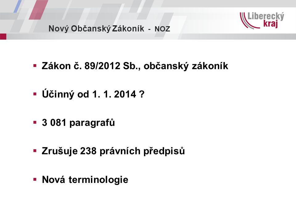 Nový Občanský Zákoník - NOZ  Zákon č. 89/2012 Sb., občanský zákoník  Účinný od 1.