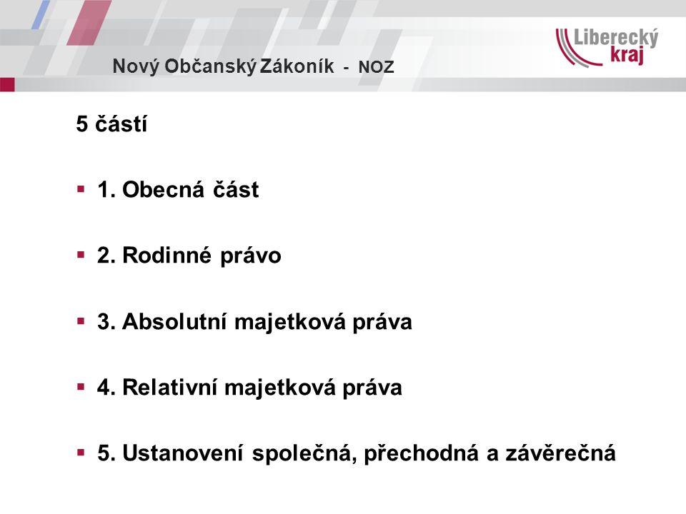 Nový Občanský Zákoník - NOZ 5 částí  1. Obecná část  2.