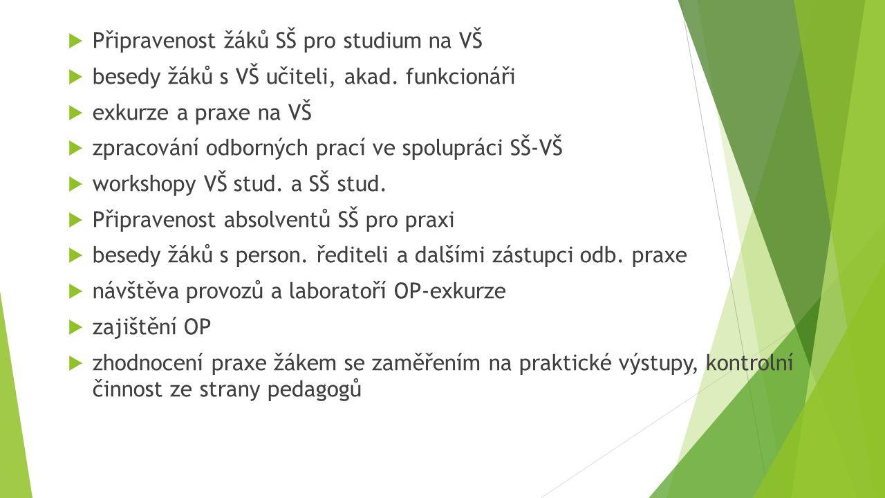  Připravenost žáků SŠ pro studium na VŠ  besedy žáků s VŠ učiteli, akad.