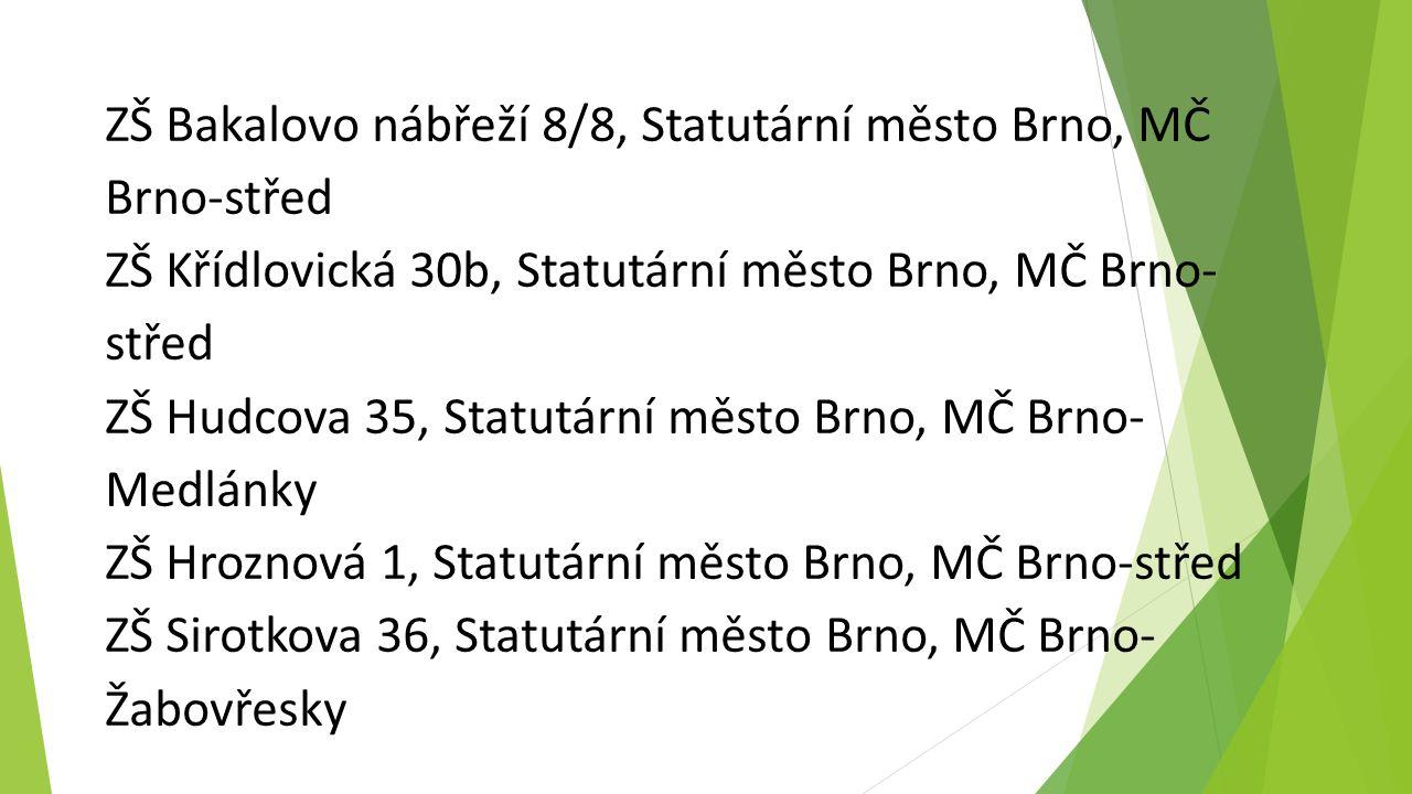 ZŠ Bakalovo nábřeží 8/8, Statutární město Brno, MČ Brno-střed ZŠ Křídlovická 30b, Statutární město Brno, MČ Brno- střed ZŠ Hudcova 35, Statutární město Brno, MČ Brno- Medlánky ZŠ Hroznová 1, Statutární město Brno, MČ Brno-střed ZŠ Sirotkova 36, Statutární město Brno, MČ Brno- Žabovřesky