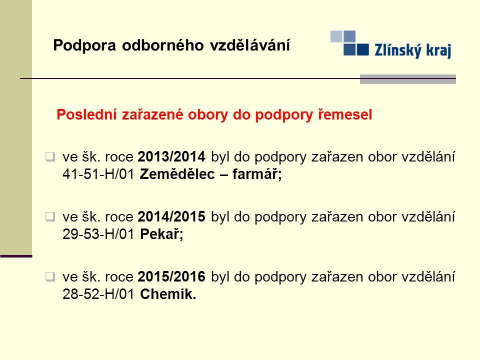Podpora odborného vzdělávání Poslední zařazené obory do podpory řemesel  ve šk.