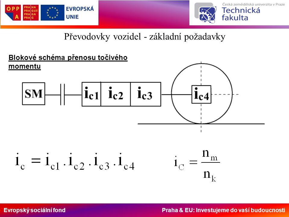 Evropský sociální fond Praha & EU: Investujeme do vaší budoucnosti Převodovky vozidel - základní požadavky Blokové schéma přenosu točivého momentu
