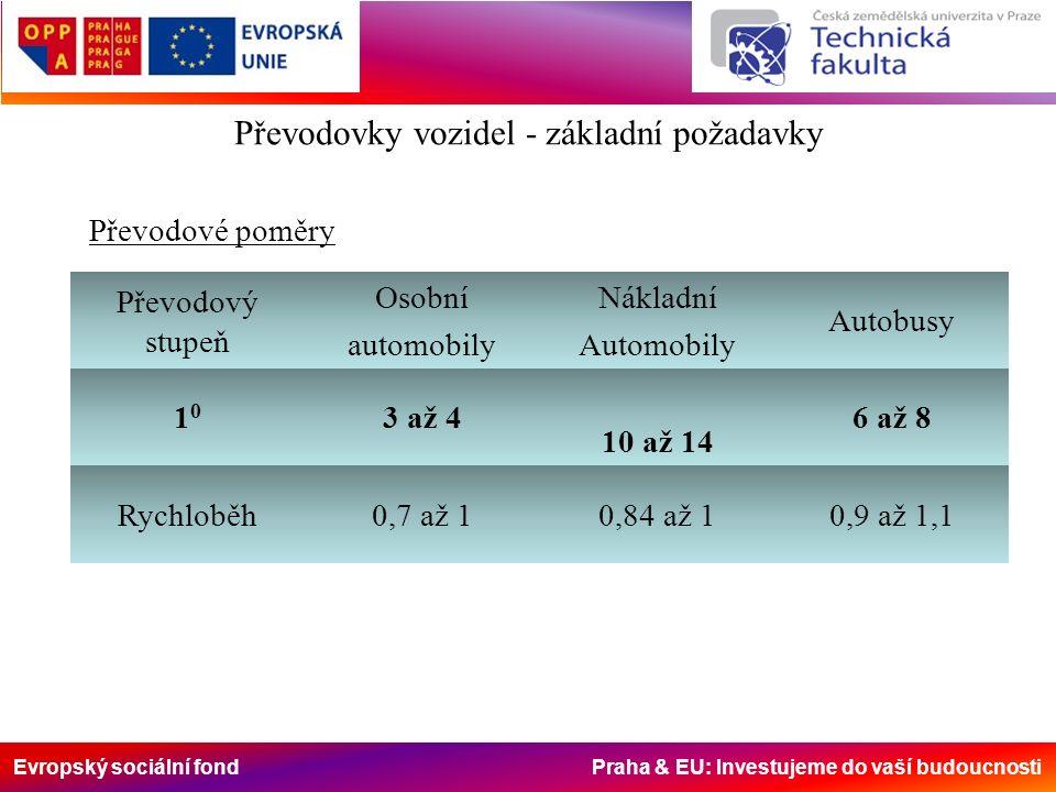 Evropský sociální fond Praha & EU: Investujeme do vaší budoucnosti Převodové poměry Převodový stupeň Osobní automobily Nákladní Automobily Autobusy 1010 3 až 4 10 až 14 6 až 8 Rychloběh0,7 až 10,84 až 10,9 až 1,1 Převodovky vozidel - základní požadavky