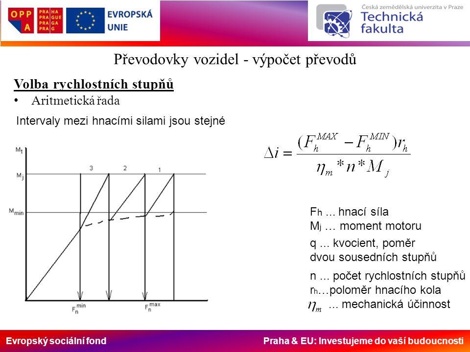 Evropský sociální fond Praha & EU: Investujeme do vaší budoucnosti Převodovky vozidel - výpočet převodů Volba rychlostních stupňů Aritmetická řada Int