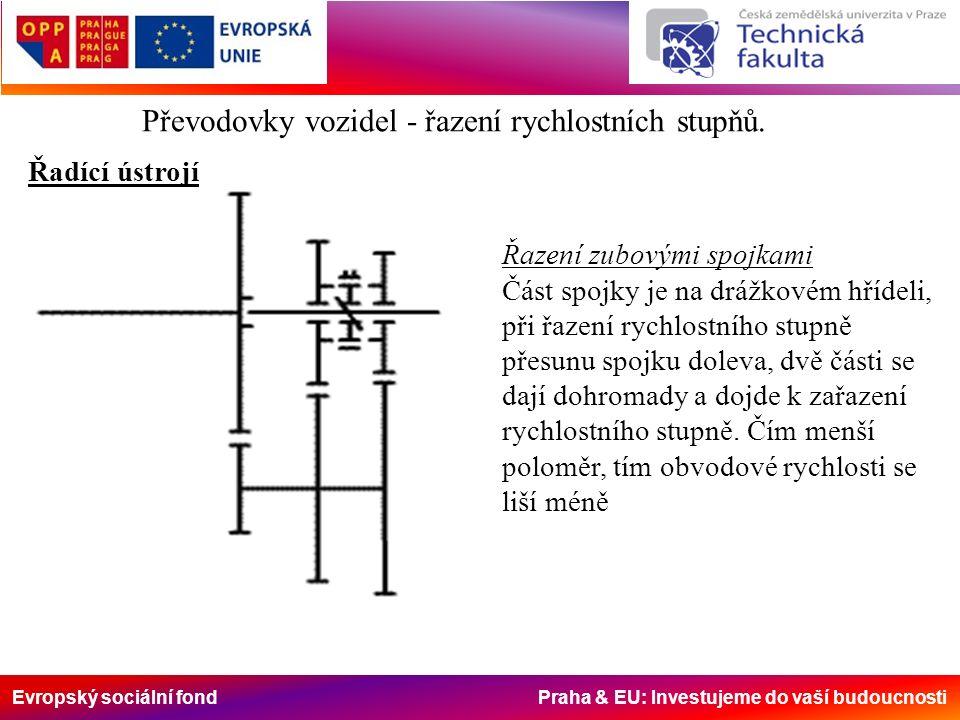 Evropský sociální fond Praha & EU: Investujeme do vaší budoucnosti Řazení zubovými spojkami Část spojky je na drážkovém hřídeli, při řazení rychlostní