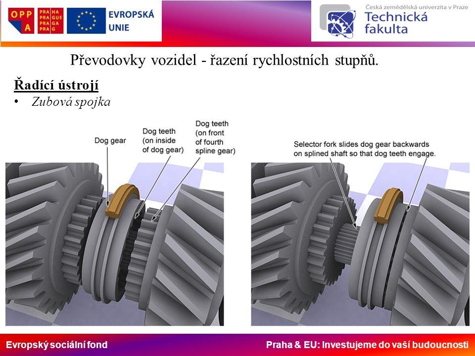 Evropský sociální fond Praha & EU: Investujeme do vaší budoucnosti Řadící ústrojí Zubová spojka Převodovky vozidel - řazení rychlostních stupňů.