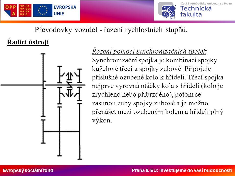 Evropský sociální fond Praha & EU: Investujeme do vaší budoucnosti Řadící ústrojí Převodovky vozidel - řazení rychlostních stupňů. Řazení pomocí synch