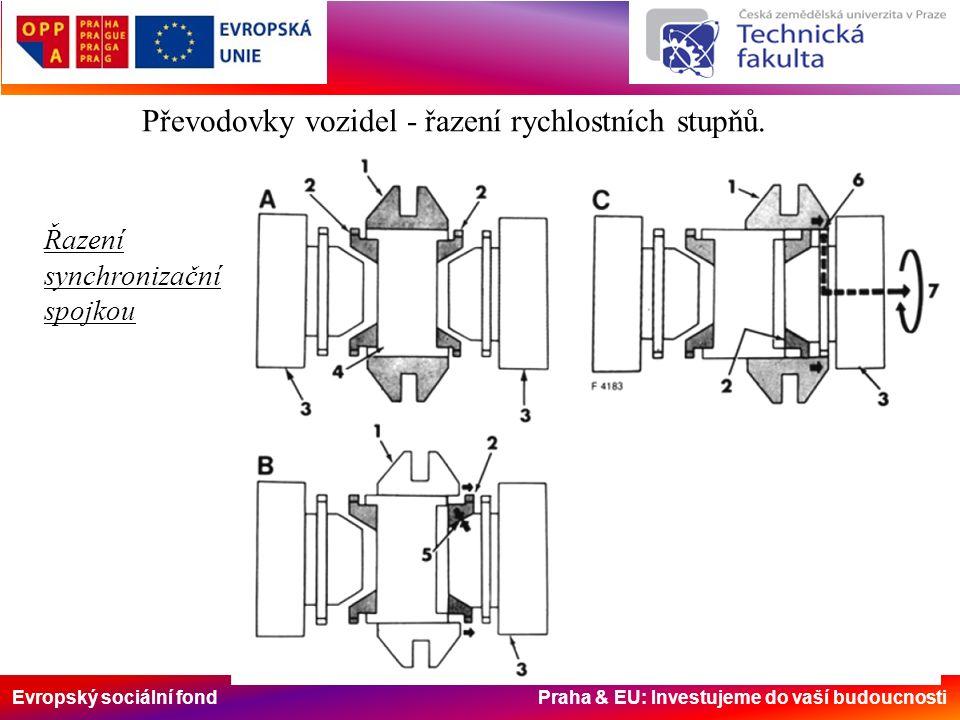Evropský sociální fond Praha & EU: Investujeme do vaší budoucnosti Převodovky vozidel - řazení rychlostních stupňů. Řazení synchronizační spojkou