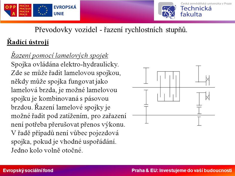 Evropský sociální fond Praha & EU: Investujeme do vaší budoucnosti Řazení pomocí lamelových spojek Spojka ovládána elektro-hydraulicky. Zde se může řa