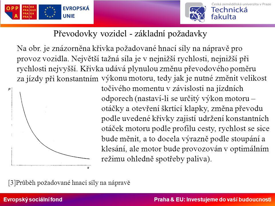 Evropský sociální fond Praha & EU: Investujeme do vaší budoucnosti [3]Průběh požadované hnací síly na nápravě výkonu motoru, tedy jak je nutné změnit velikost točivého momentu v závislosti na jízdních odporech (nastaví-li se určitý výkon motoru – otáčky a otevření škrtící klapky, změna převodu podle uvedené křivky zajistí udržení konstantních otáček motoru podle profilu cesty, rychlost se sice bude měnit, a to docela výrazně podle stoupání a klesání, ale motor bude provozován v optimálním režimu ohledně spotřeby paliva).