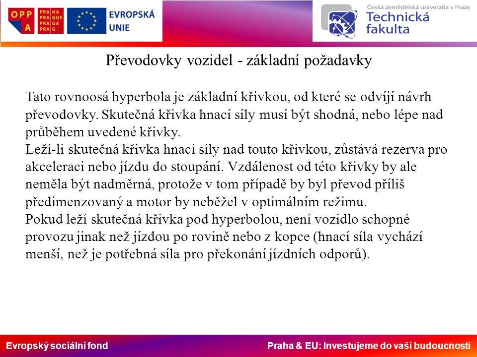 Evropský sociální fond Praha & EU: Investujeme do vaší budoucnosti Převodovky vozidel - základní požadavky Převodový poměr měnitelný (převodovky, hydraulické mechanizmy) stálý (rozvodovka, koncový převod, pohon přední nápravy) Změna převodového poměru stupňovitě (synchronizační, lamelovou nebo zubovou spojkou, přesunem ozubeného kola) plynule (změnou geometrického objemu, změnou vzdálenosti řemenice)