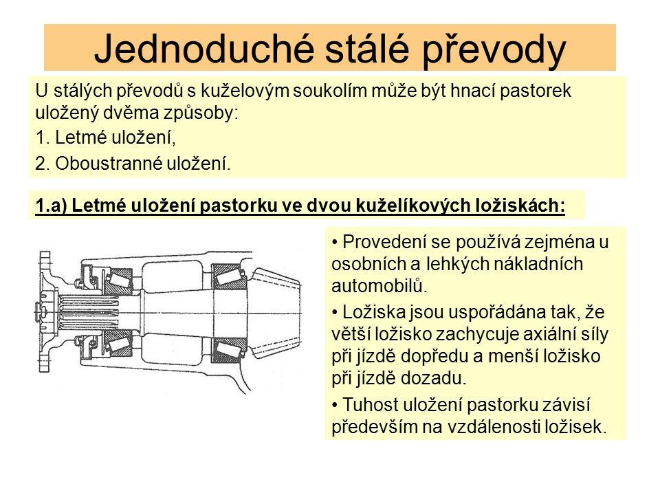 U stálých převodů s kuželovým soukolím může být hnací pastorek uložený dvěma způsoby: Jednoduché stálé převody 1.a) Letmé uložení pastorku ve dvou kuželíkových ložiskách: 1.