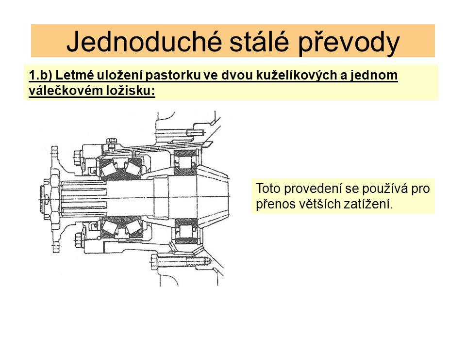 Jednoduché stálé převody 1.b) Letmé uložení pastorku ve dvou kuželíkových a jednom válečkovém ložisku: Toto provedení se používá pro přenos větších zatížení.