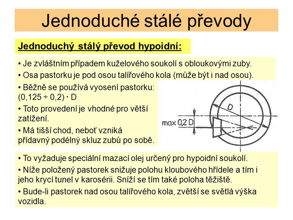 Jednoduché stálé převody Jednoduchý stálý převod hypoidní: Je zvláštním případem kuželového soukolí s obloukovými zuby. Osa pastorku je pod osou talíř