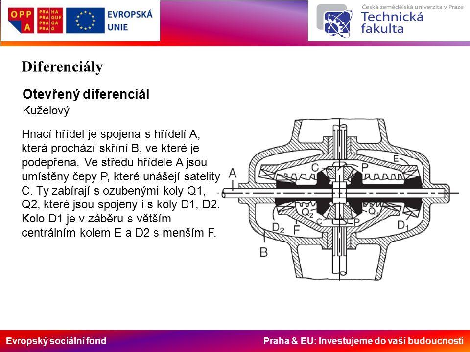 Evropský sociální fond Praha & EU: Investujeme do vaší budoucnosti Hnací hřídel je spojena s hřídelí A, která prochází skříní B, ve které je podepřena.