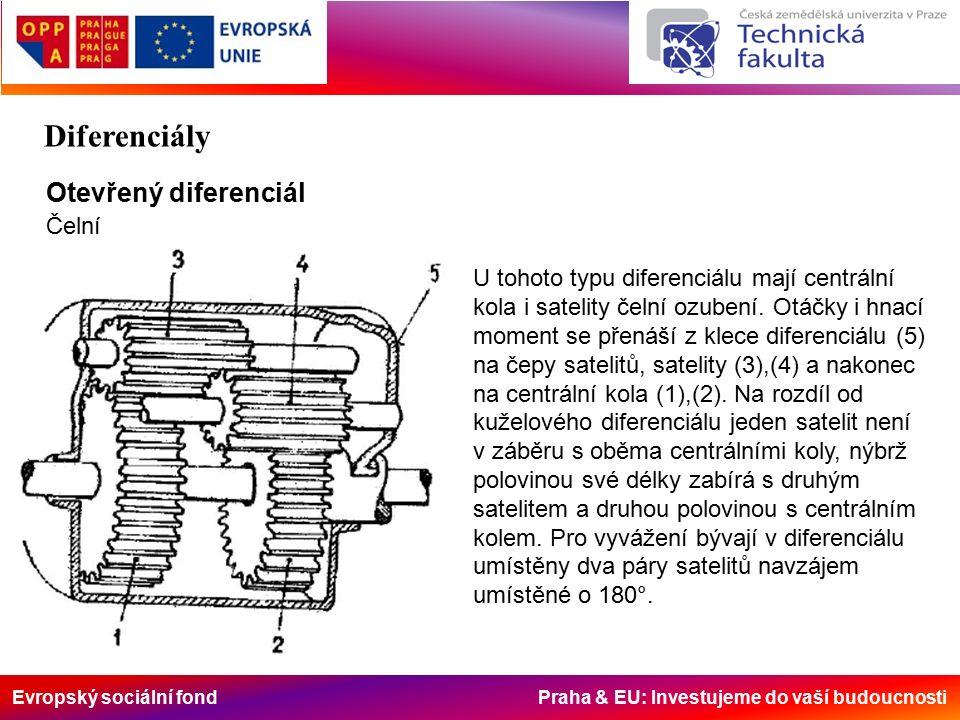 Evropský sociální fond Praha & EU: Investujeme do vaší budoucnosti Otevřený diferenciál Čelní U tohoto typu diferenciálu mají centrální kola i satelity čelní ozubení.