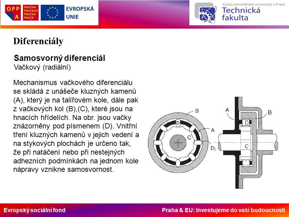 Evropský sociální fond Praha & EU: Investujeme do vaší budoucnosti Samosvorný diferenciál Vačkový (radiální) Mechanismus vačkového diferenciálu se skládá z unášeče kluzných kamenů (A), který je na talířovém kole, dále pak z vačkových kol (B),(C), které jsou na hnacích hřídelích.